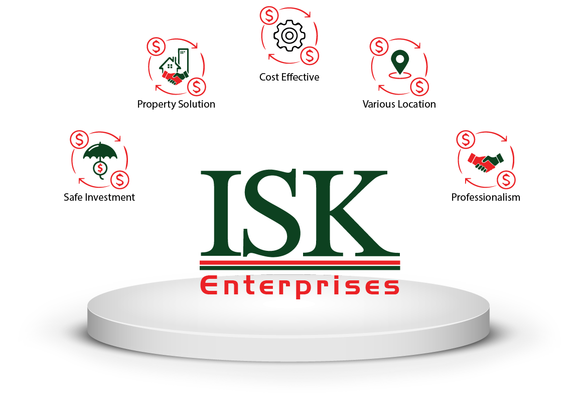 About ISK Properties